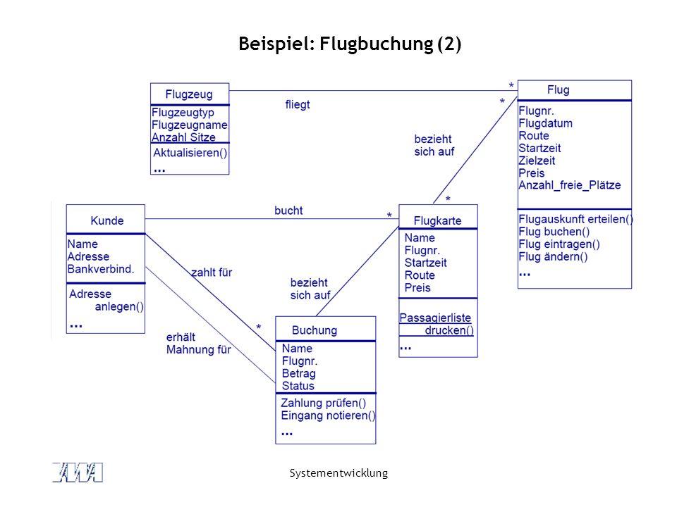 Beispiel: Flugbuchung (2)