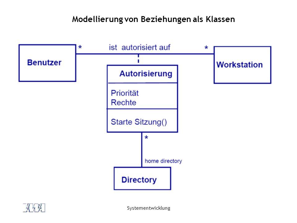 Modellierung von Beziehungen als Klassen