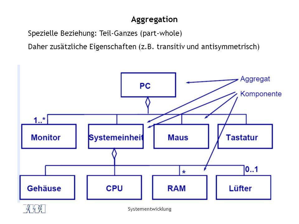 Aggregation Spezielle Beziehung: Teil-Ganzes (part-whole)