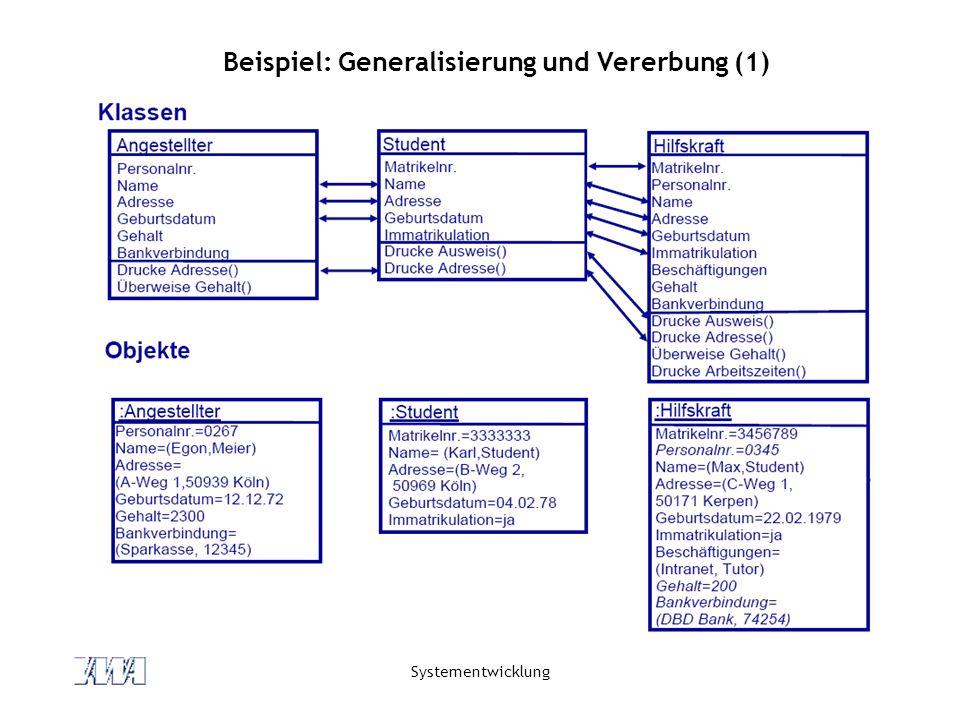 Beispiel: Generalisierung und Vererbung (1)