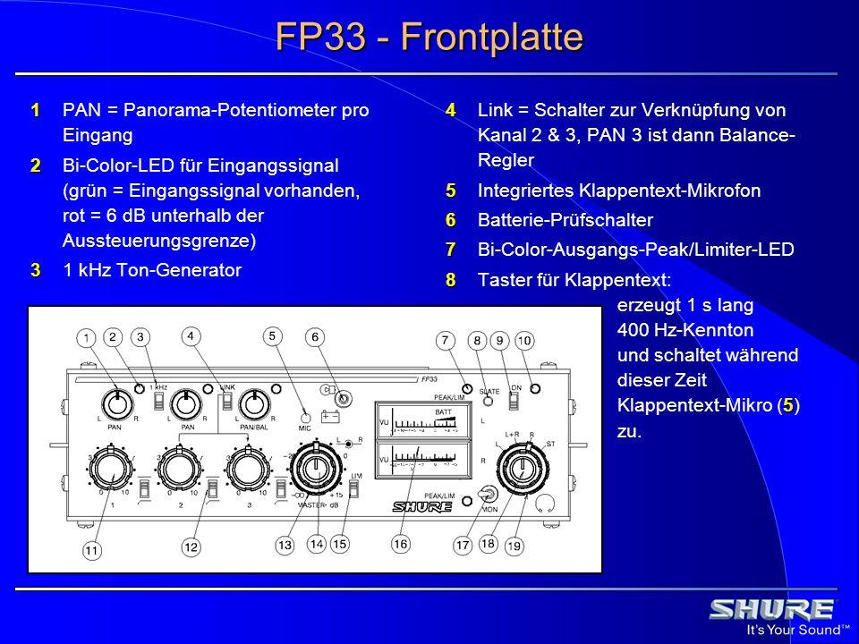 FP33 - Frontplatte 1 PAN = Panorama-Potentiometer pro Eingang