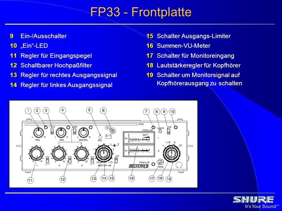 """FP33 - Frontplatte 9 Ein-/Ausschalter 10 """"Ein -LED"""
