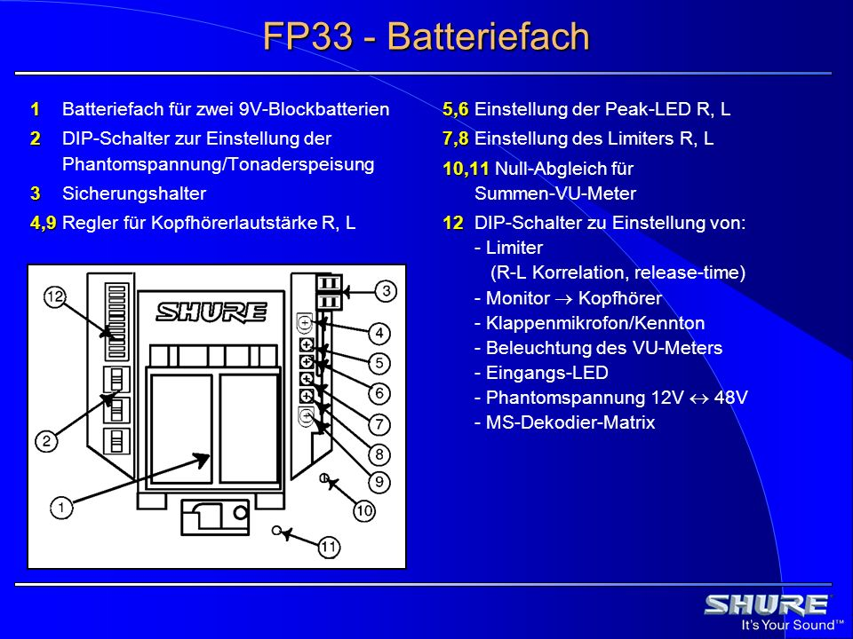 FP33 - Batteriefach 1 Batteriefach für zwei 9V-Blockbatterien