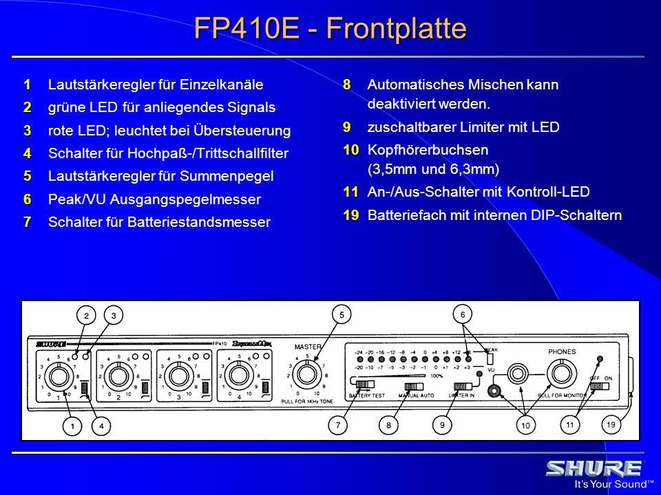 FP410E - Frontplatte 1 Lautstärkeregler für Einzelkanäle