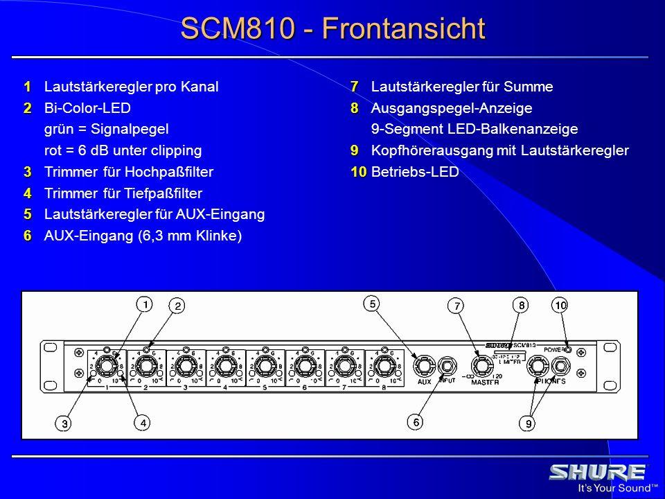 SCM810 - Frontansicht 1 Lautstärkeregler pro Kanal