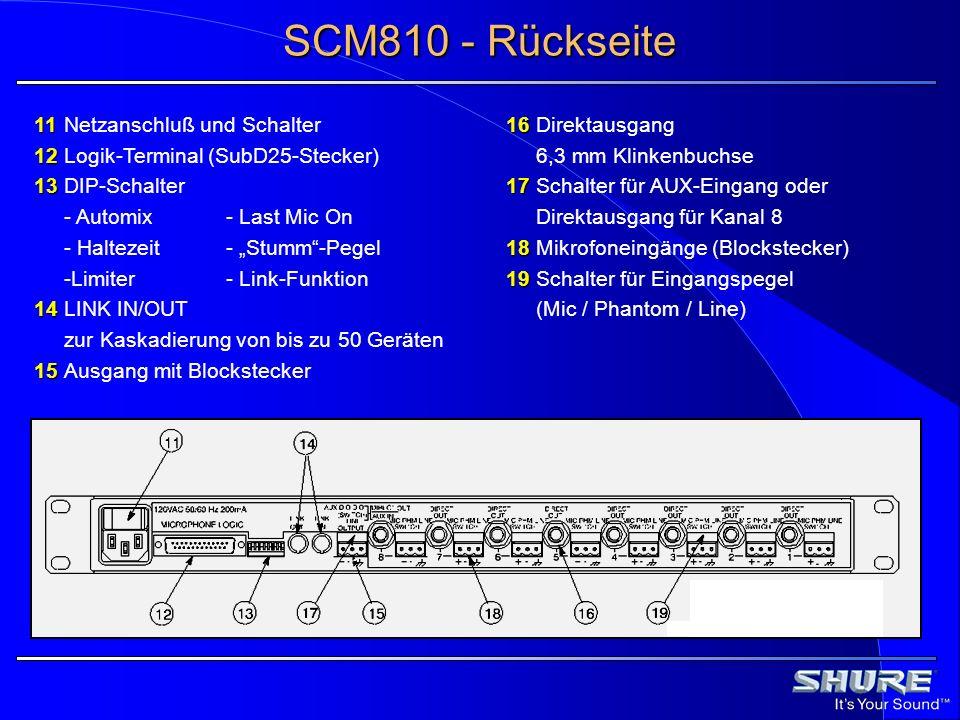 SCM810 - Rückseite 11 Netzanschluß und Schalter