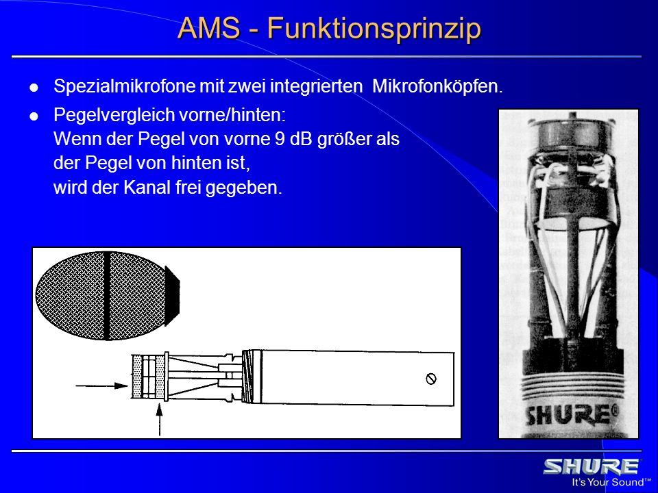 AMS - Funktionsprinzip