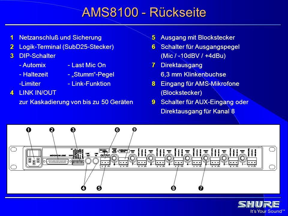 AMS8100 - Rückseite 1 Netzanschluß und Sicherung