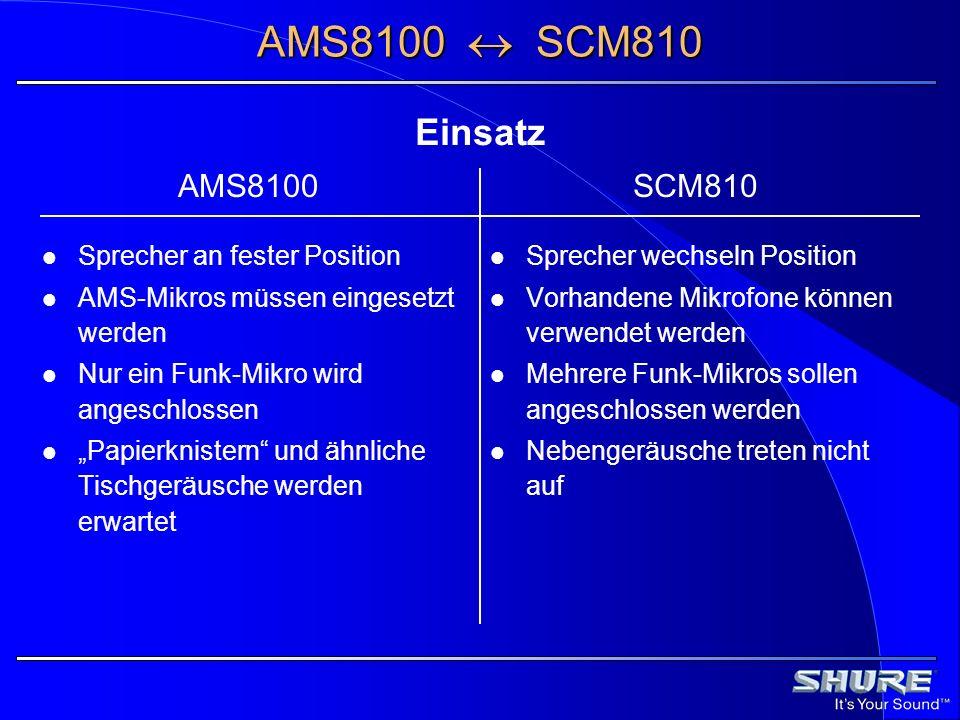 AMS8100  SCM810 Einsatz AMS8100 SCM810 Sprecher an fester Position