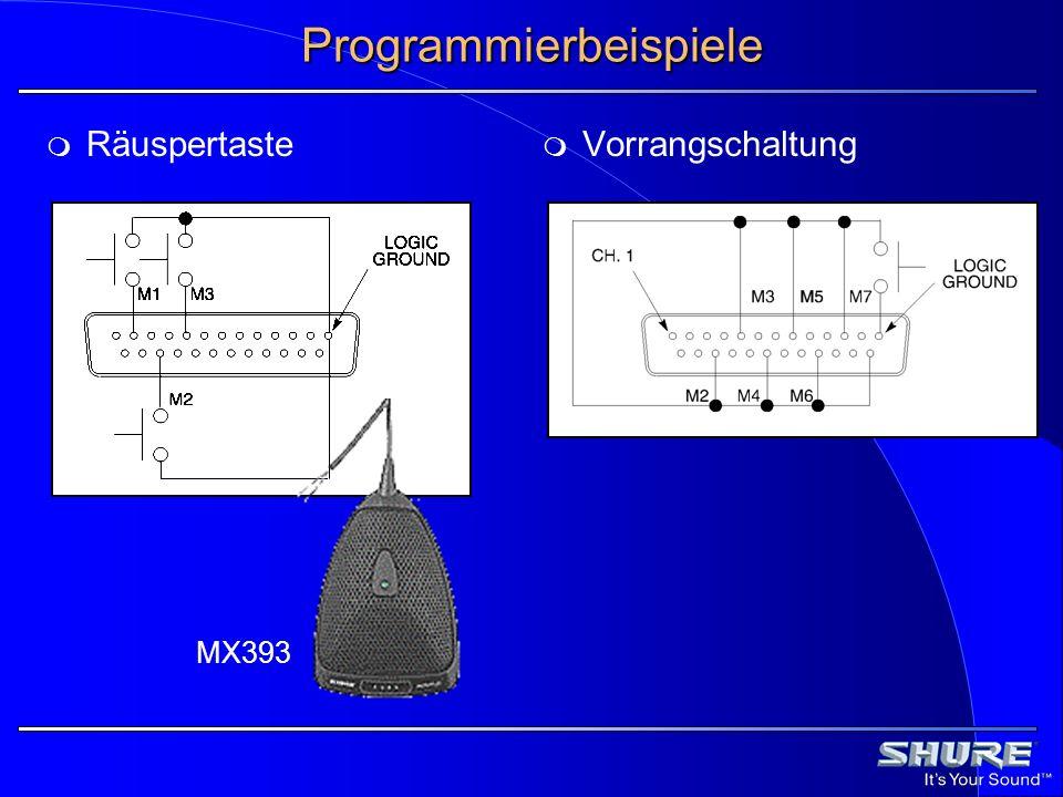 Programmierbeispiele