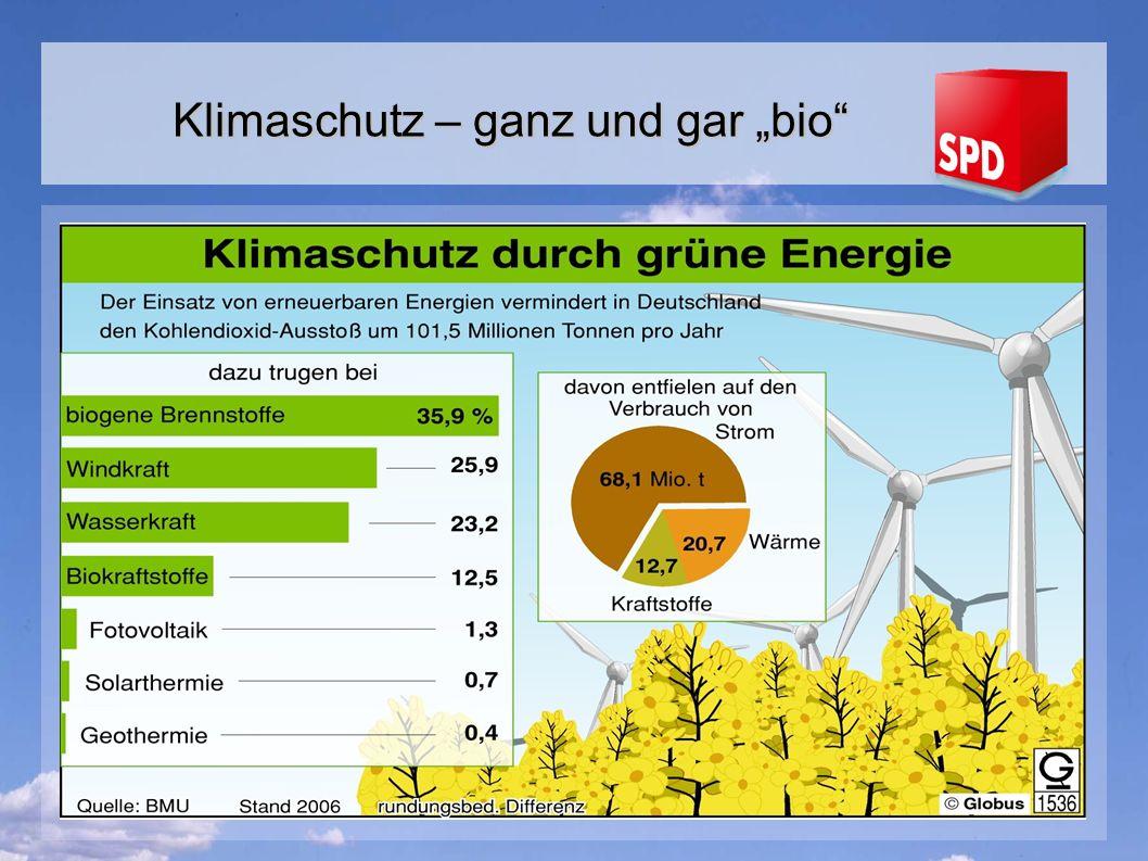 """Klimaschutz – ganz und gar """"bio"""