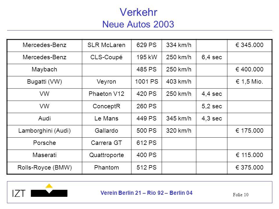 Verkehr Neue Autos 2003 Mercedes-Benz SLR McLaren 629 PS 334 km/h