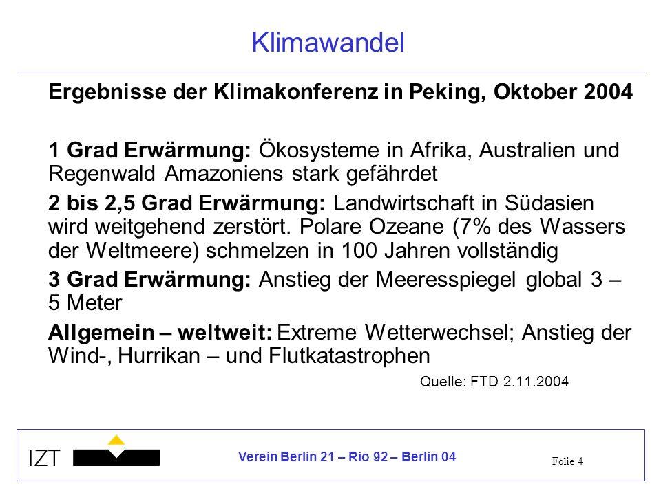Klimawandel Ergebnisse der Klimakonferenz in Peking, Oktober 2004