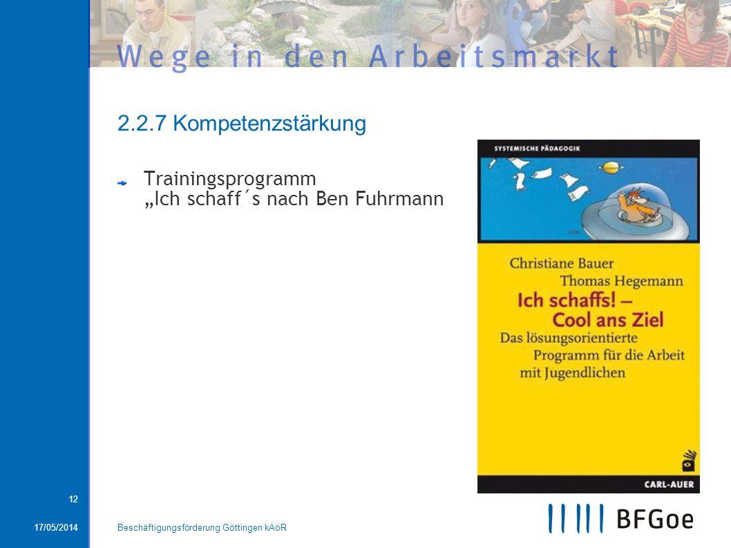 """2.2.7 Kompetenzstärkung Trainingsprogramm """"Ich schaff´s nach Ben Fuhrmann."""
