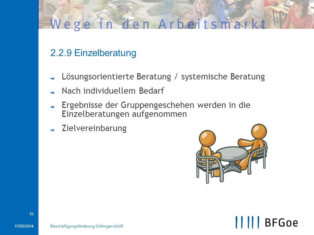 2.2.9 Einzelberatung Lösungsorientierte Beratung / systemische Beratung. Nach individuellem Bedarf.
