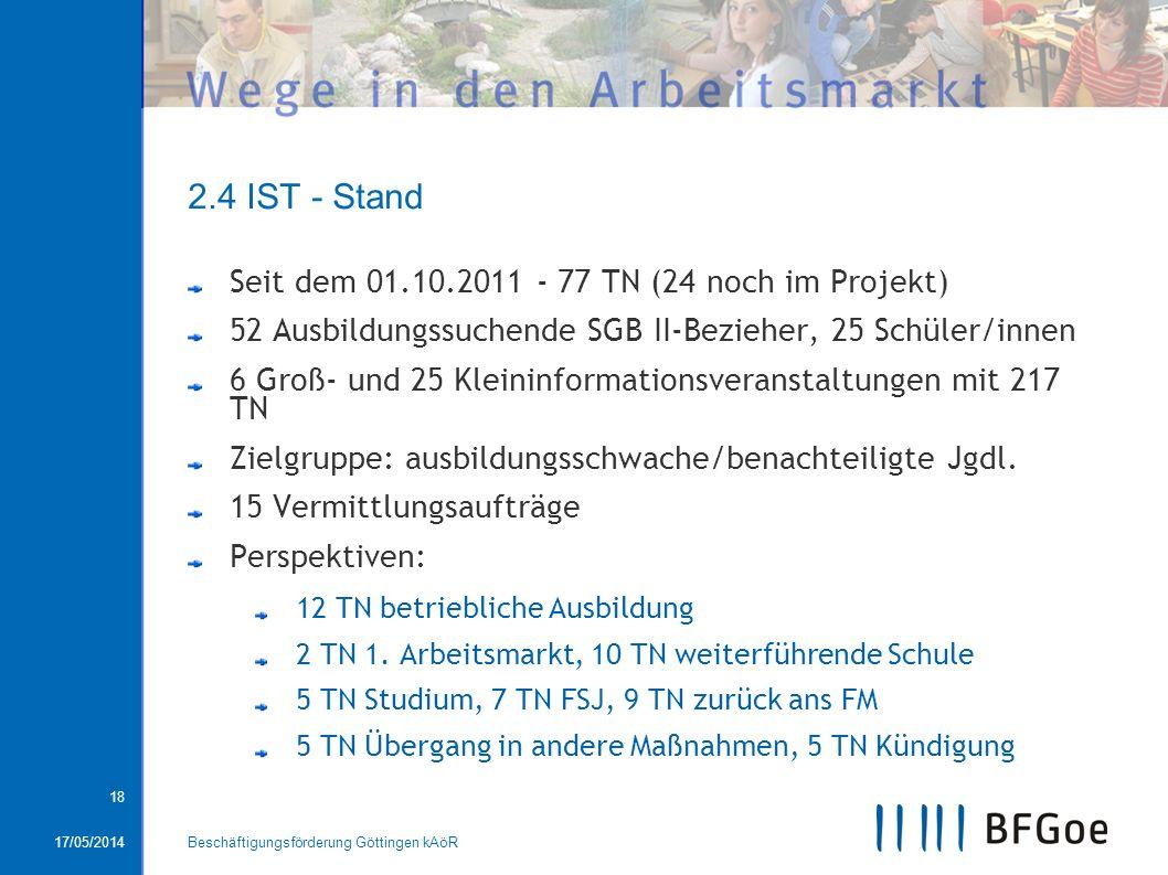 2.4 IST - Stand Seit dem 01.10.2011 - 77 TN (24 noch im Projekt)