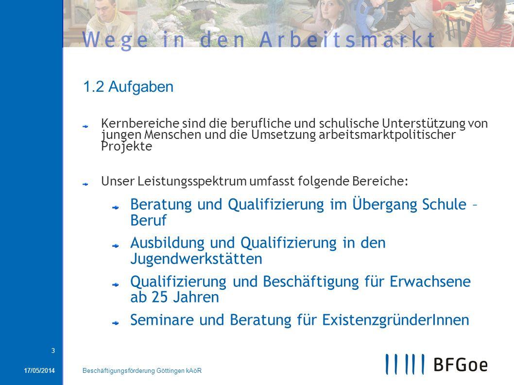 Beratung und Qualifizierung im Übergang Schule – Beruf