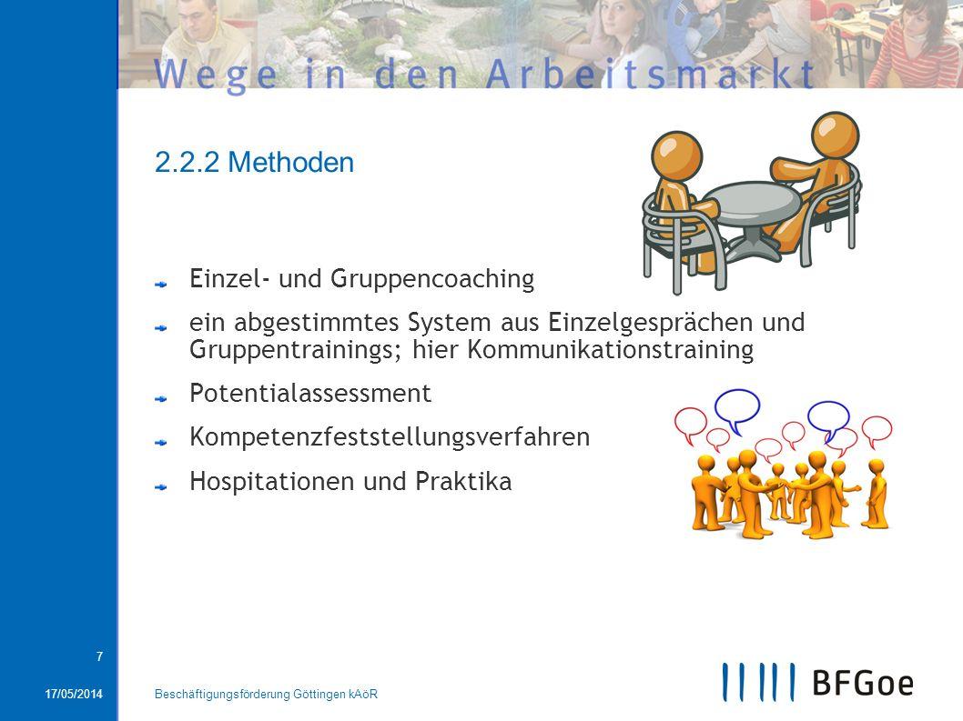 2.2.2 Methoden Einzel- und Gruppencoaching
