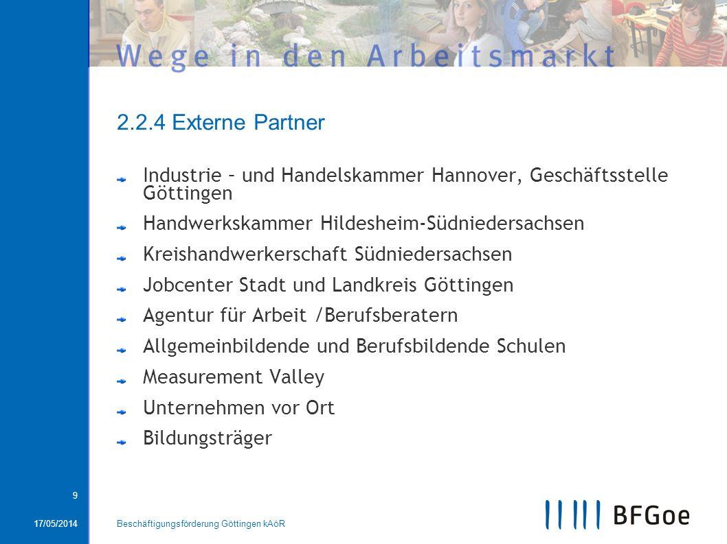 2.2.4 Externe Partner Industrie – und Handelskammer Hannover, Geschäftsstelle Göttingen. Handwerkskammer Hildesheim-Südniedersachsen.