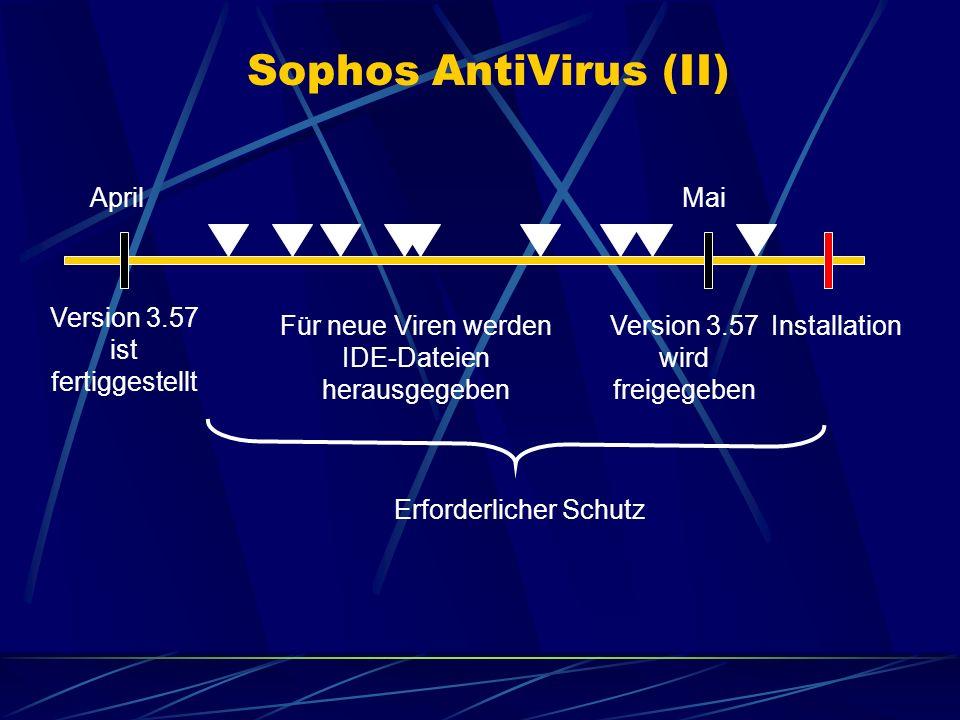Sophos AntiVirus (II)  _________________________