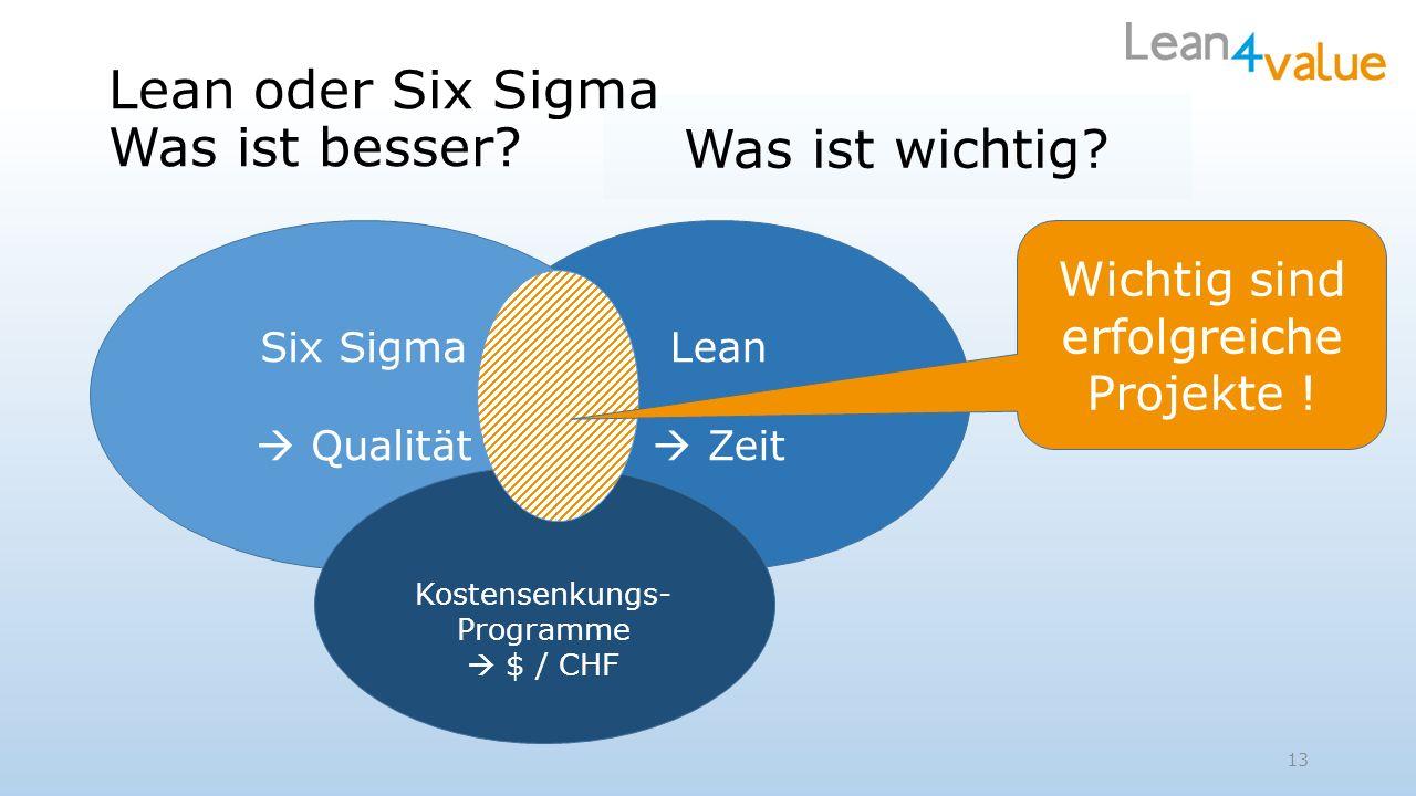 Lean oder Six Sigma Was ist besser