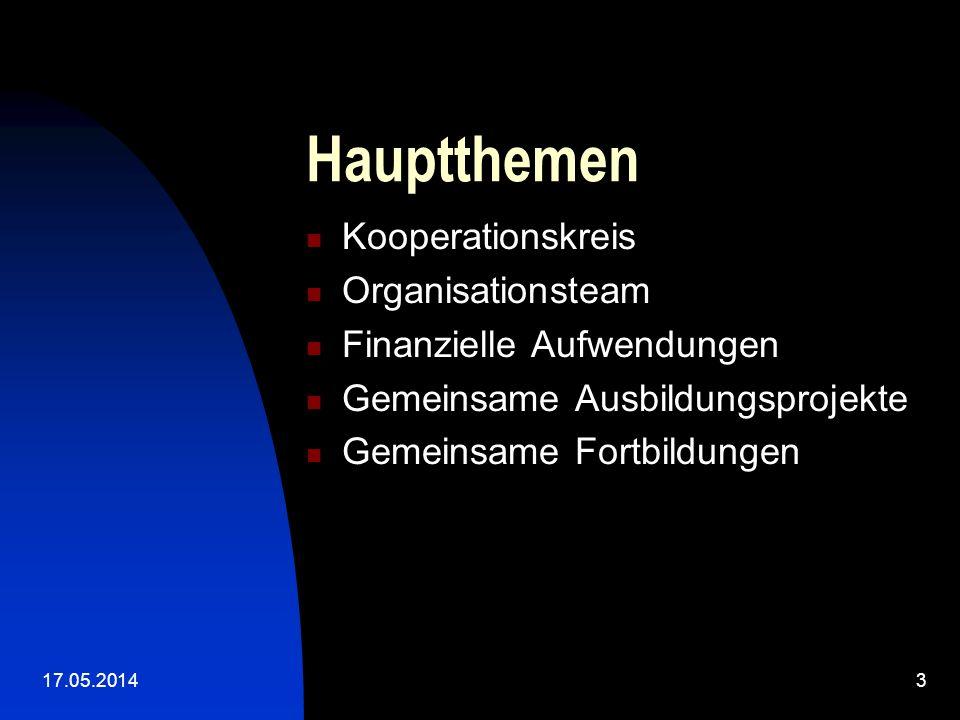Hauptthemen Kooperationskreis Organisationsteam