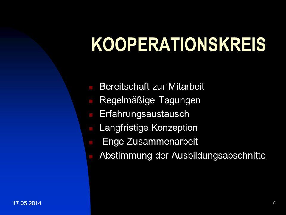 KOOPERATIONSKREIS Bereitschaft zur Mitarbeit Regelmäßige Tagungen
