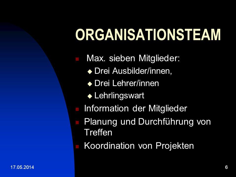 ORGANISATIONSTEAM Max. sieben Mitglieder: Information der Mitglieder