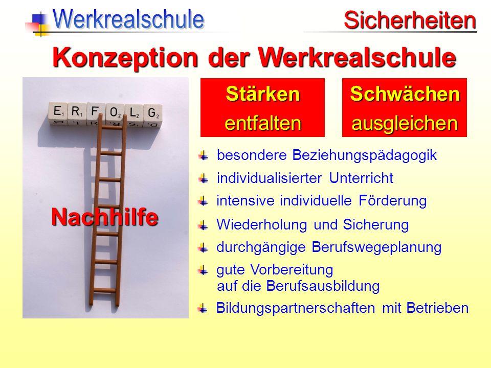 Konzeption der Werkrealschule