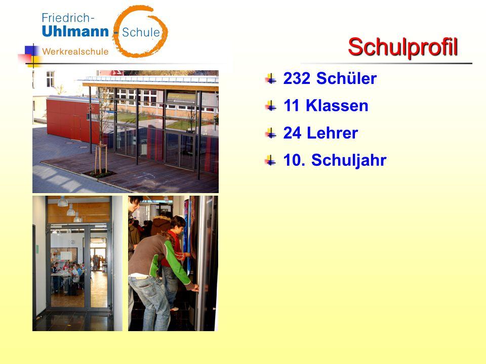 Schulprofil 232 Schüler 11 Klassen 24 Lehrer 10. Schuljahr