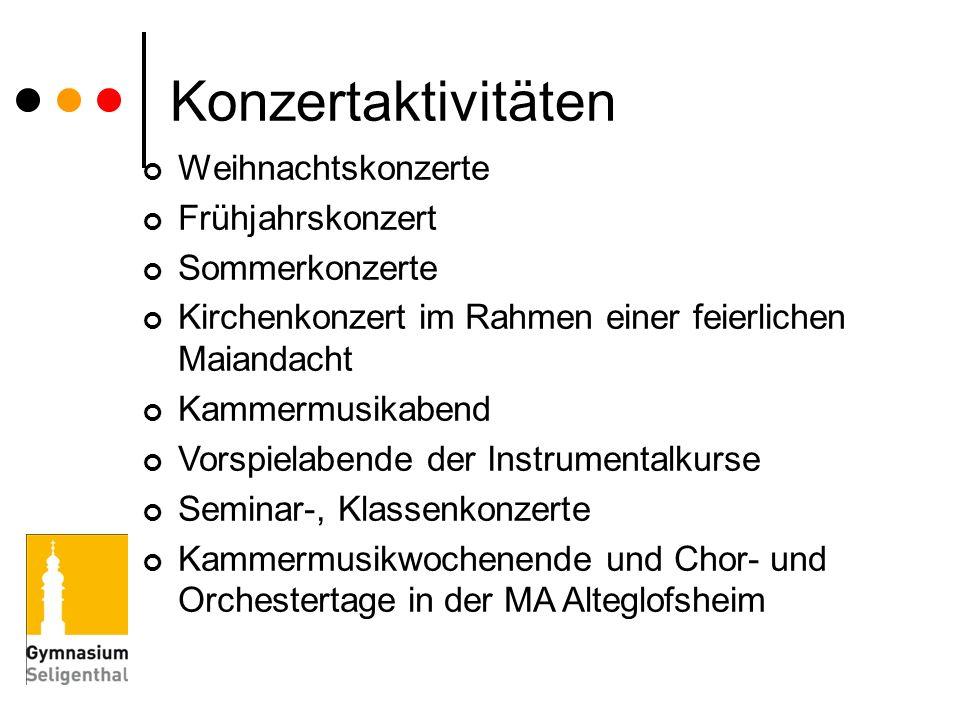 Konzertaktivitäten Weihnachtskonzerte Frühjahrskonzert Sommerkonzerte
