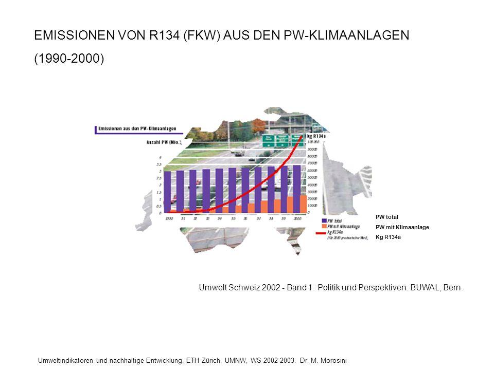 EMISSIONEN VON R134 (FKW) AUS DEN PW-KLIMAANLAGEN (1990-2000)