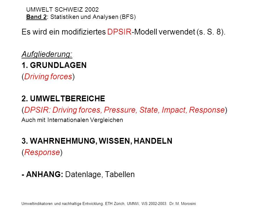 UMWELT SCHWEIZ 2002 Band 2: Statistiken und Analysen (BFS)