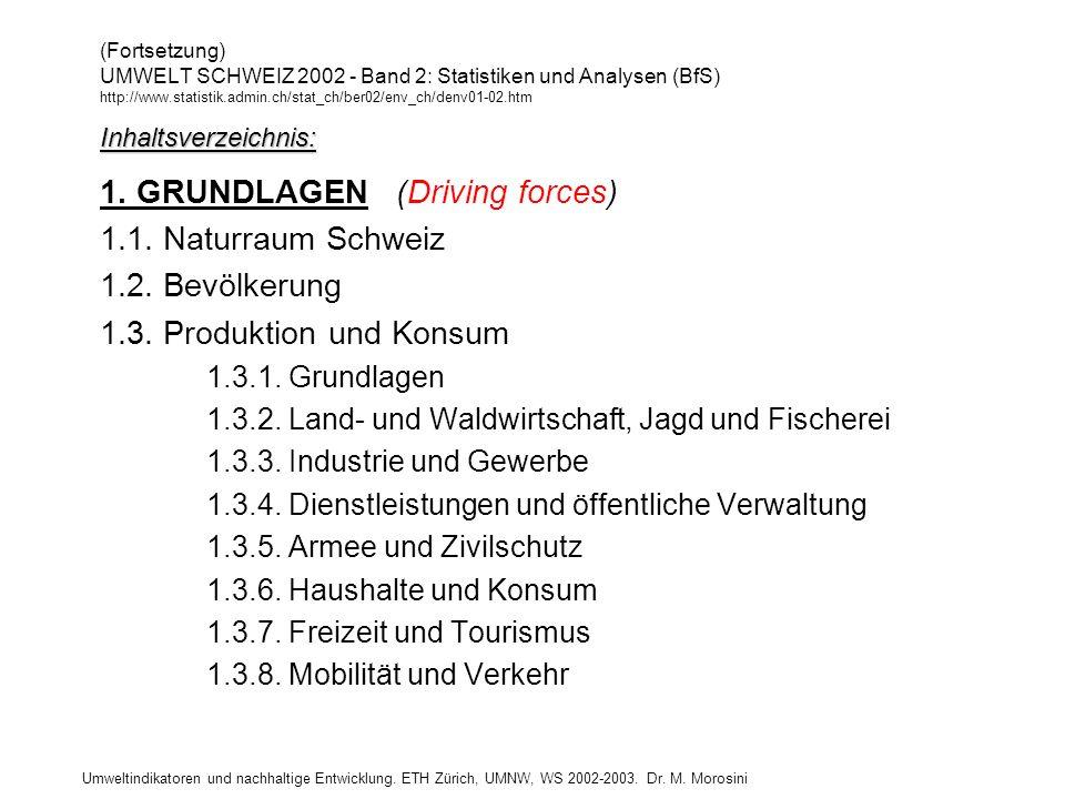 1. GRUNDLAGEN (Driving forces) 1.1. Naturraum Schweiz 1.2. Bevölkerung
