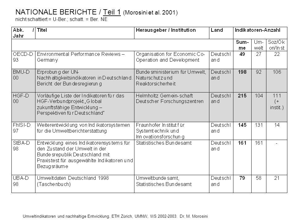 NATIONALE BERICHTE / Teil 1 (Morosini et al