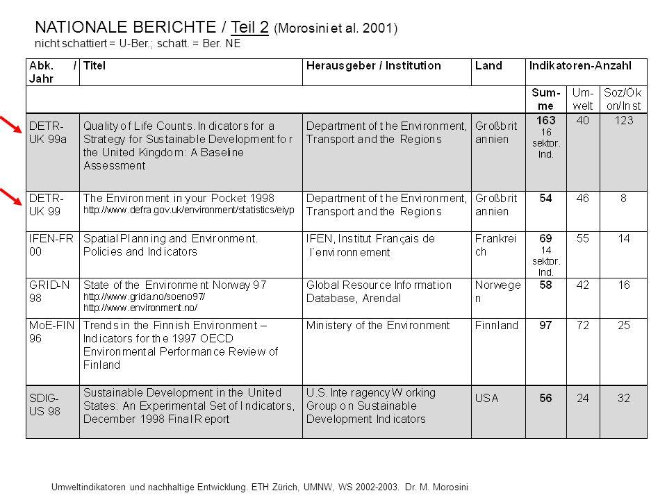 NATIONALE BERICHTE / Teil 2 (Morosini et al