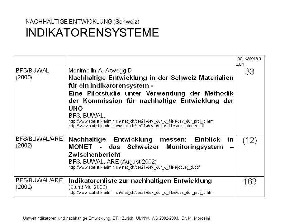 NACHHALTIGE ENTWICKLUNG (Schweiz) INDIKATORENSYSTEME