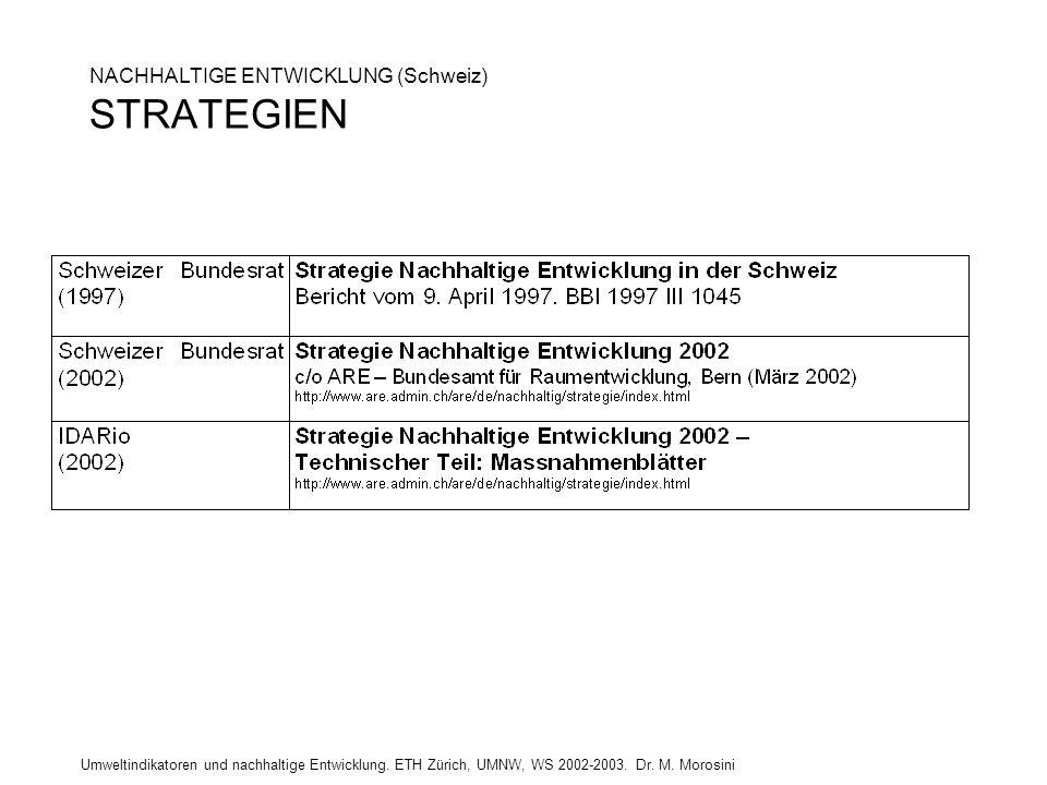 NACHHALTIGE ENTWICKLUNG (Schweiz) STRATEGIEN