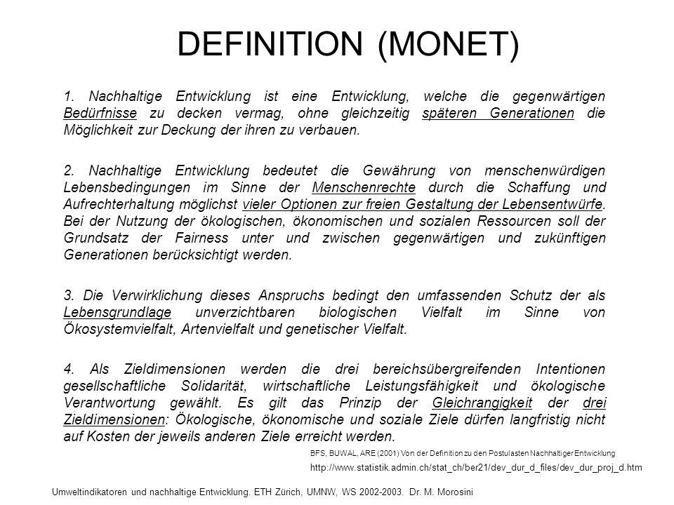 DEFINITION (MONET)