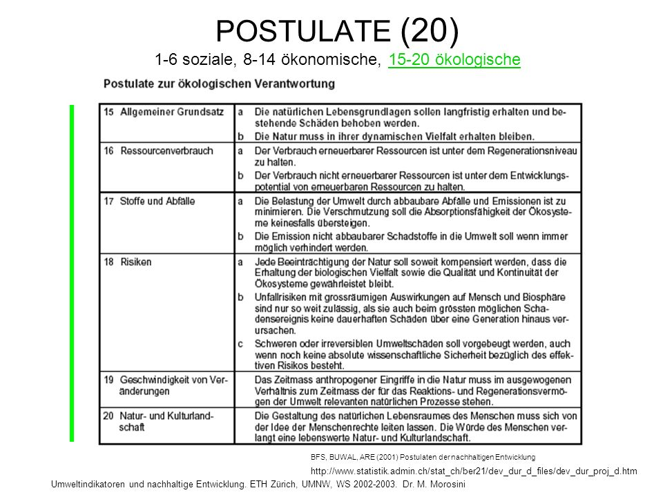 POSTULATE (20) 1-6 soziale, 8-14 ökonomische, 15-20 ökologische