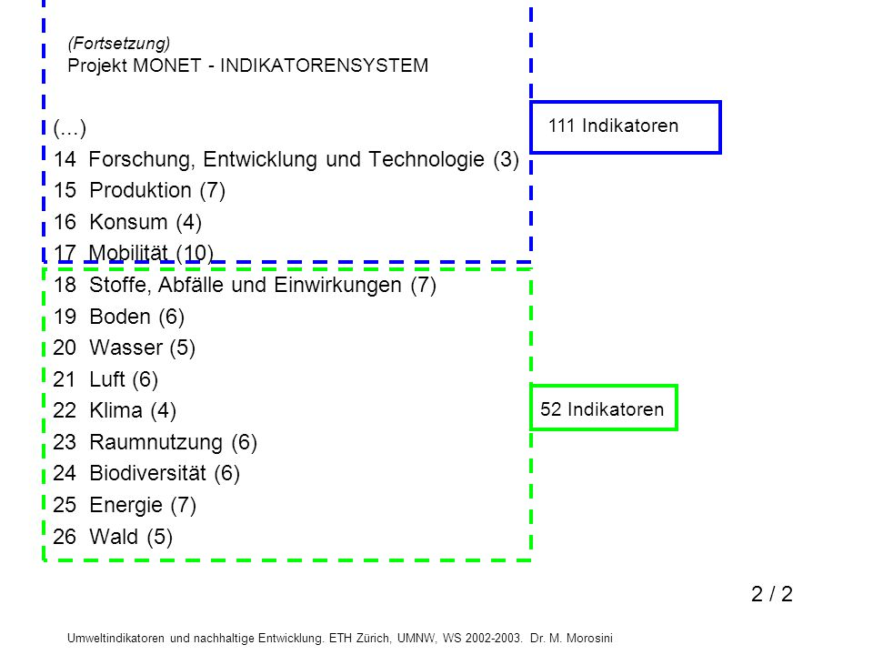 (Fortsetzung) Projekt MONET - INDIKATORENSYSTEM