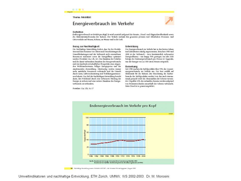 Umweltindikatoren und nachhaltige Entwicklung