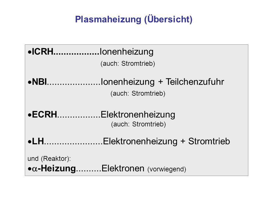 Plasmaheizung (Übersicht)