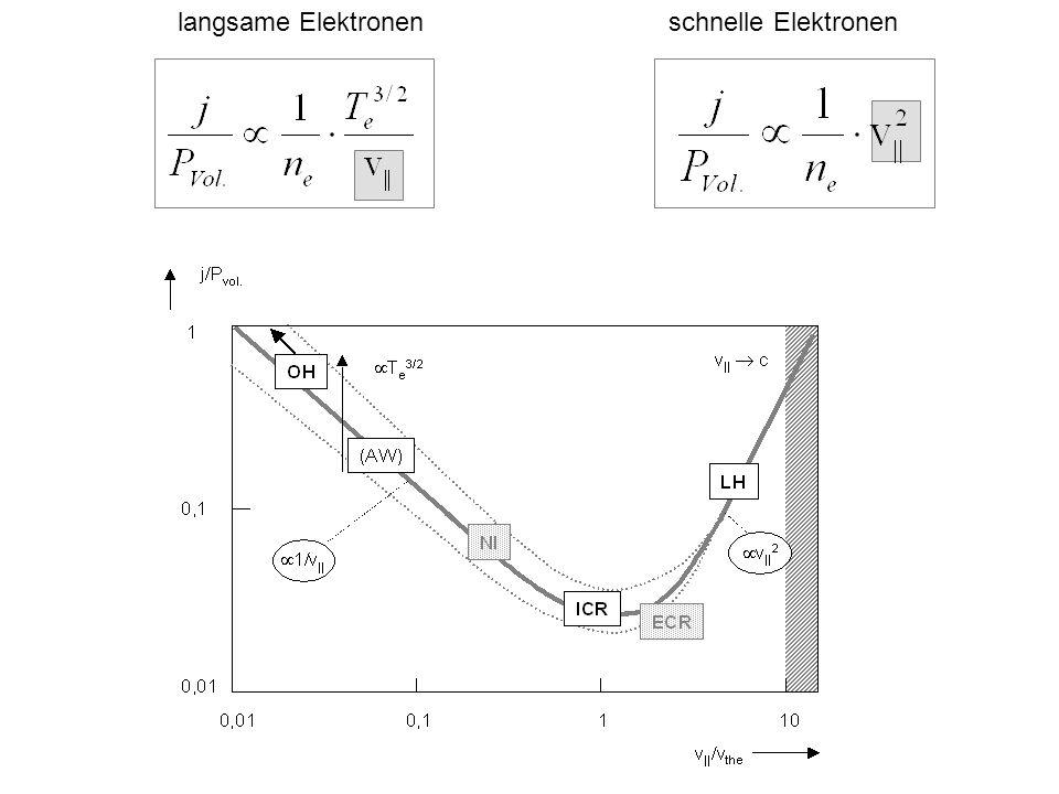 langsame Elektronen schnelle Elektronen