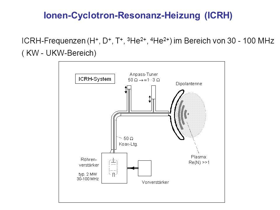 Ionen-Cyclotron-Resonanz-Heizung (ICRH)