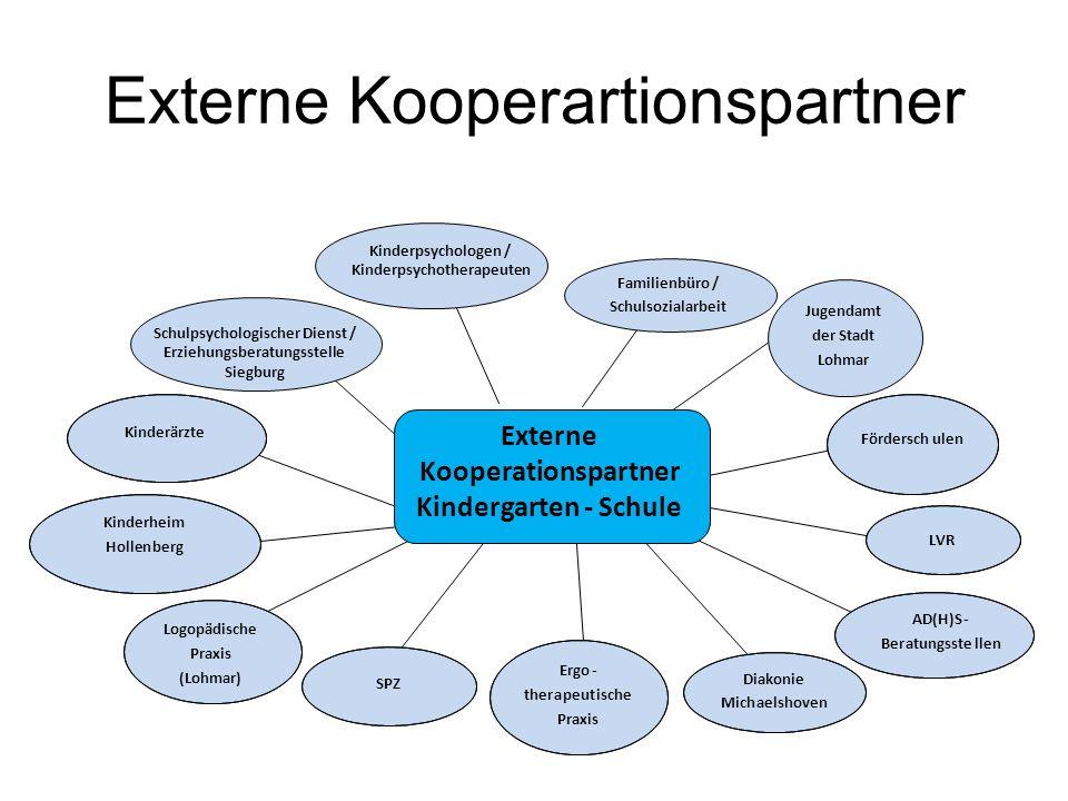 Externe Kooperartionspartner