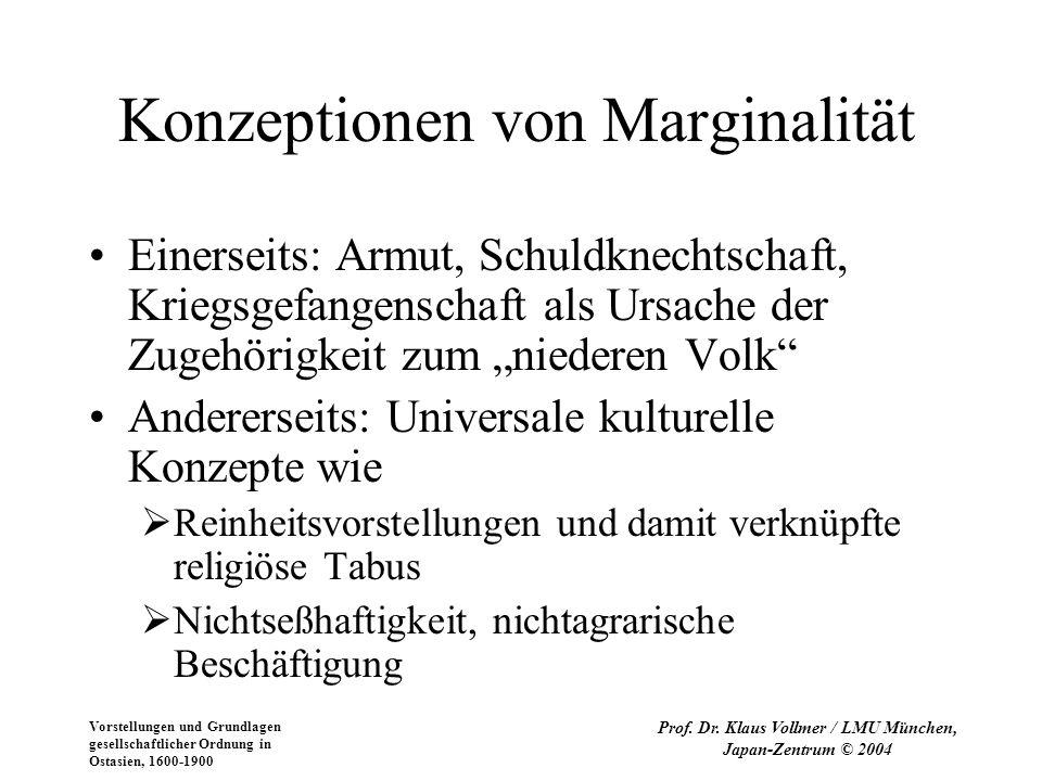 Konzeptionen von Marginalität