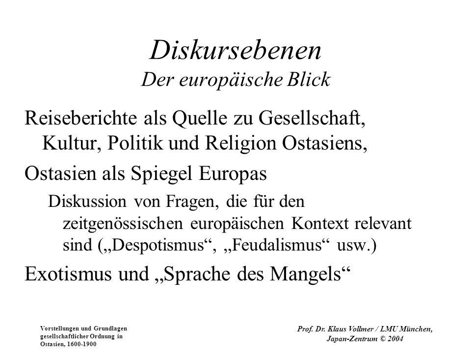Diskursebenen Der europäische Blick