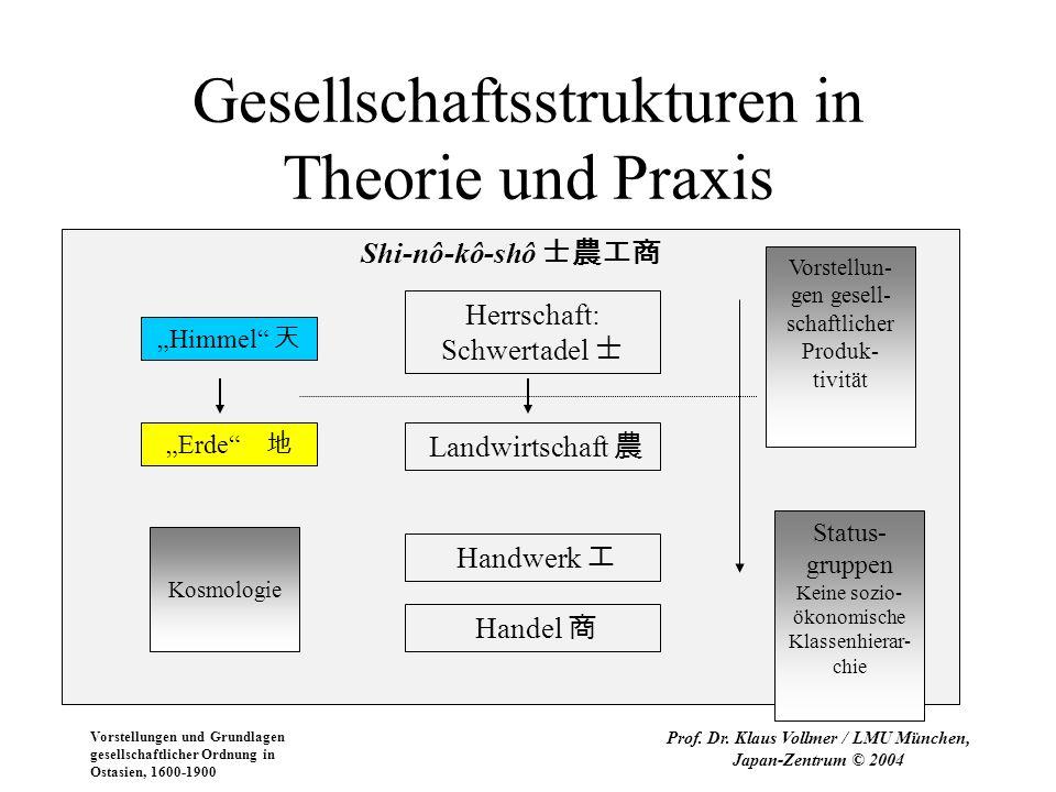Gesellschaftsstrukturen in Theorie und Praxis