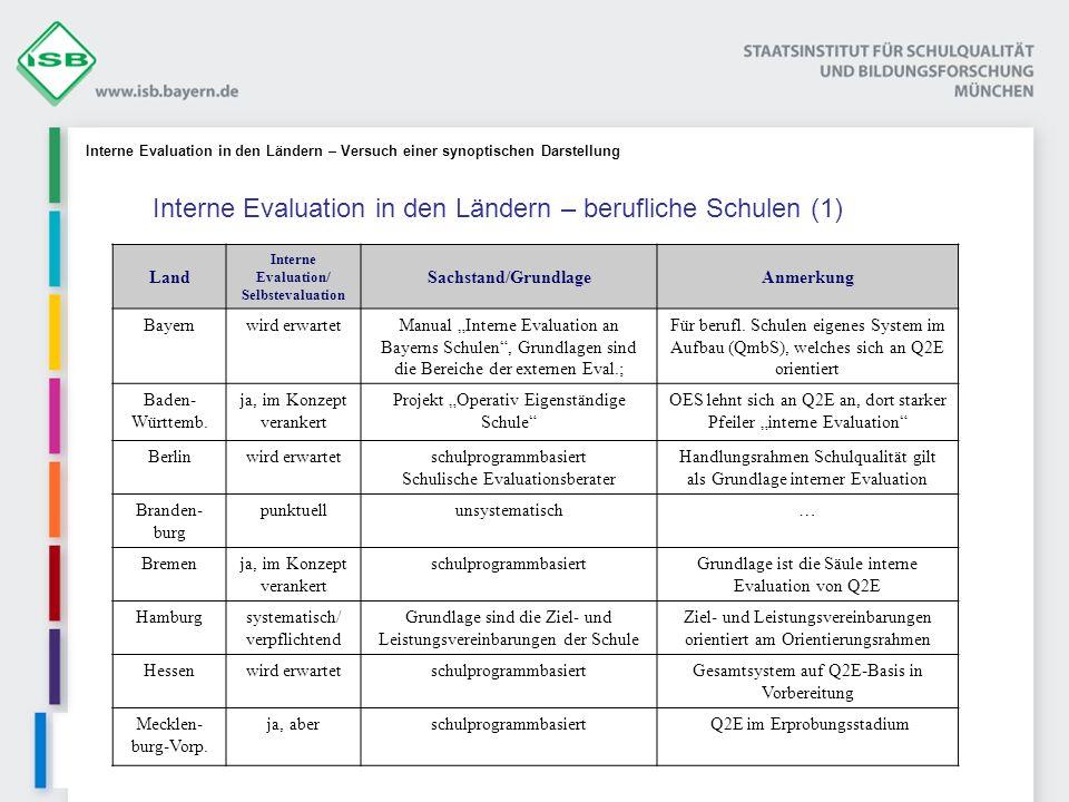 Interne Evaluation in den Ländern – berufliche Schulen (1)